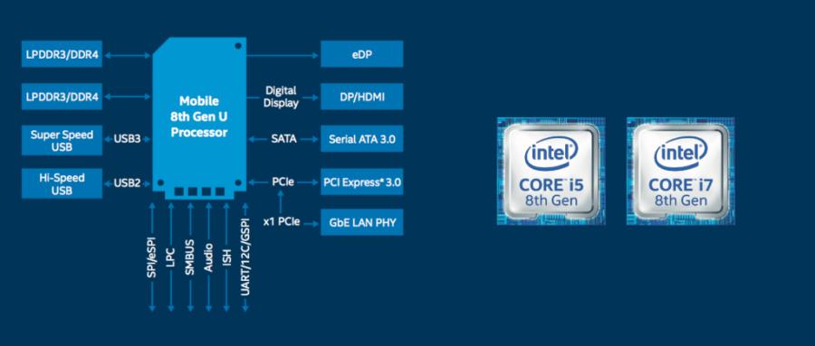 Intel-8th-Generation-1024x436